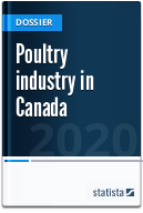 Poultry industry in Canada