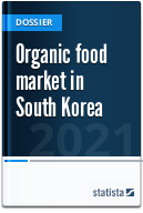 Organic food market in South Korea