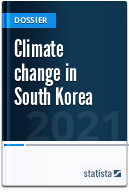 Climate change in South Korea