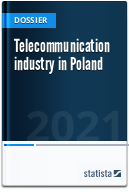 Telecommunication industry in Poland