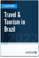 Travel and Tourism in Brazil