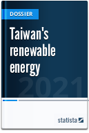 Taiwan's renewable energy