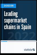 Leading supermarkets in Spain