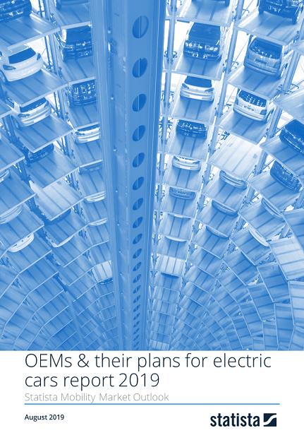 Autohersteller & ihre Pläne für Elektrofahrzeuge Report 2019