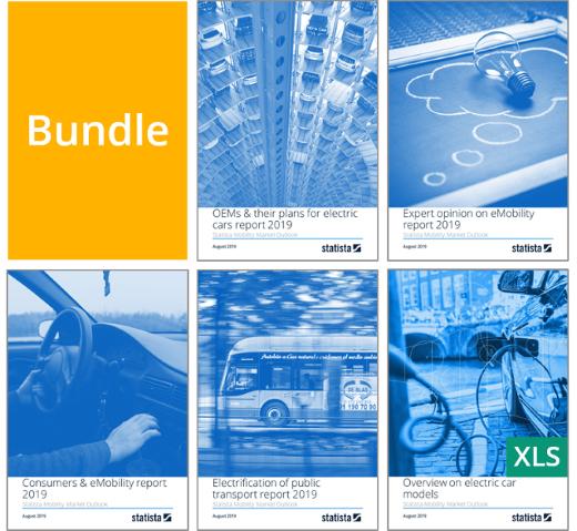 Bundle: eMobility reports 2019