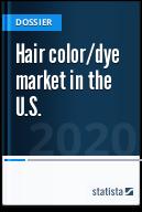 Hair color/dye market in the U.S.