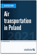 Air transportation in Poland