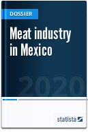 Meat industry in Mexico