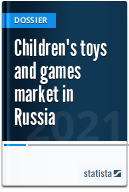 Toys and games industry in Russia