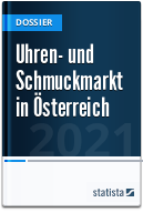 Uhren-  und Schmuckmarkt in Österreich