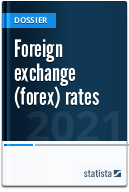 Forex (FX) rates
