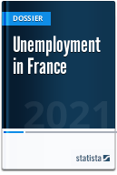 Unemployment in France