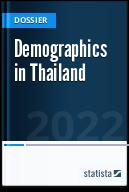 Demographics in Thailand