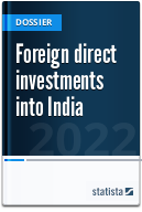 Foreign direct investments in India