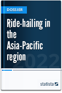 Ridesharing in Asia Pacific