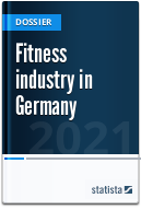 Fitness industry in Germany