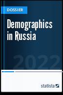 Demographics in Russia