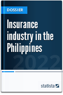 Insurance industry in the Philippines