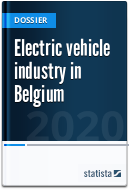 Electric vehicle industry in Belgium