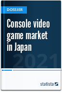 Console gaming in Japan