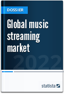 Music streaming worldwide