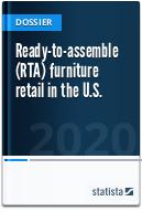 Ready-to-assemble (RTA) furniture retail in the U.S.
