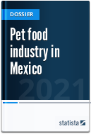 Pet food industry in Mexico