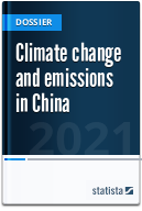 Climate change and emission in China