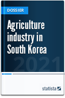Agriculture industry in South Korea