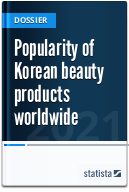 Popularity of Korean beauty products worldwide