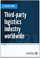 Third-party logistics (3PL) industry worldwide