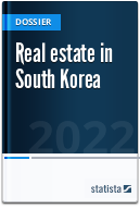 Real estate in South Korea