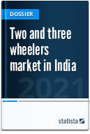Two and three wheelers market in India