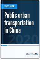 Public urban transport in China