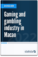 Gambling industry in Macao