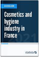 Cosmetics and hygiene industry in France