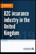B2C insurtech UK