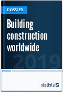 Global tall building construction