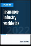 Global insurance industry