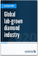 Lab-grown diamond industry