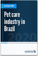 Pet care industry in Brazil