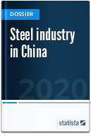 Steel industry in China