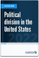 Political division in the United States