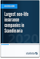 Largest Non Life Insurance Companies In Scandinavia Statista