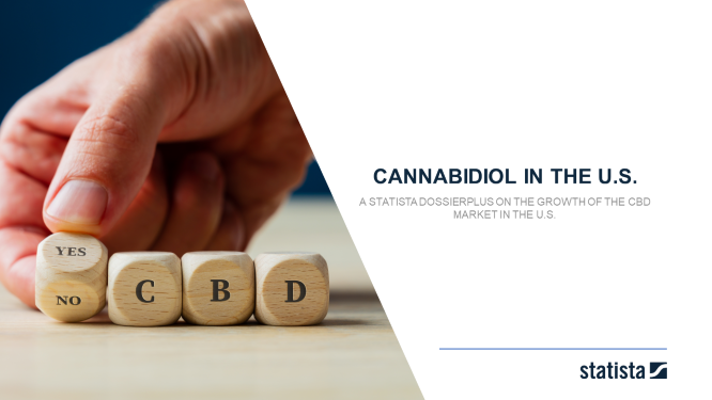 Cannabidiol in the U.S.