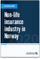 Non-life insurance market in Norway