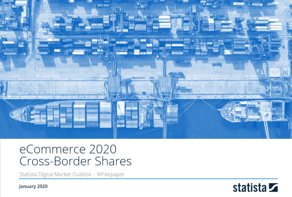 eCommerce Cross-border Shares 2020
