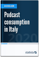 Podcast consumption in Italy