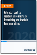 Rising seas and real estate in Europe