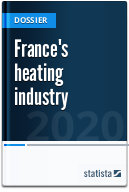 Heating in France
